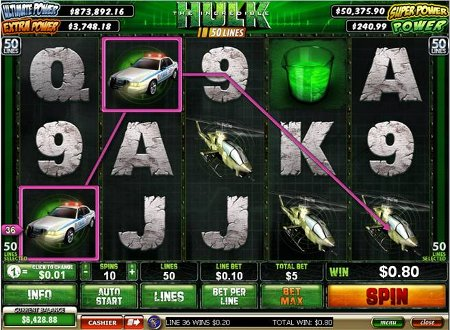 The Incredible Hulk Slot Machine Is Available At Leo Vegas Casino