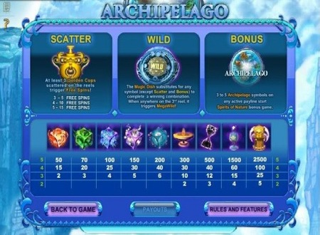 Archipelago Slots - Review & Play this Online Casino Game