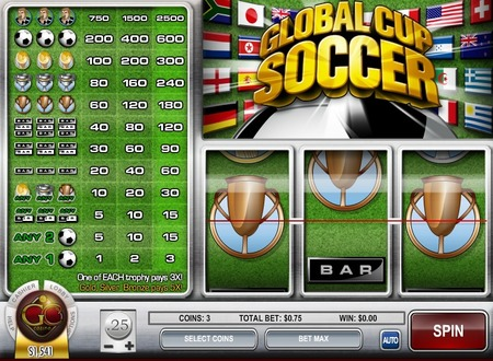 Global Cup Soccer™ Slot Machine Game to Play Free in Rivals Online Casinos