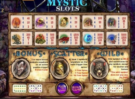 Mystic™ Slot Machine Game to Play Free in GamesOS iGamings Online Casinos