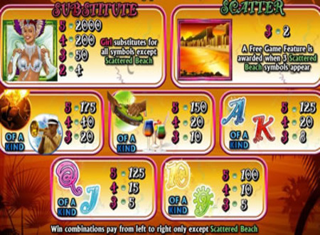 Samba Nights Slots - Try your Luck on this Casino Game